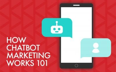 How Chatbot Marketing Works 101
